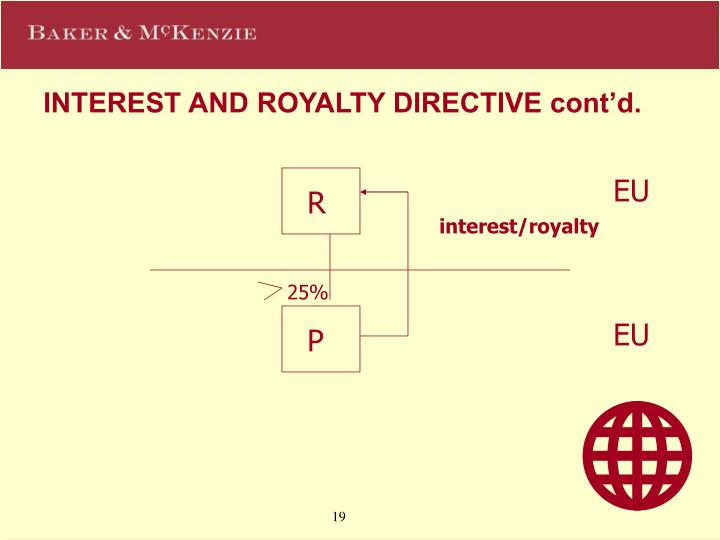 INTEREST AND ROYALTY DIRECTIVE cont'd.