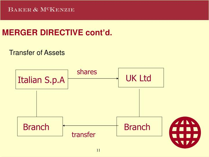 MERGER DIRECTIVE cont