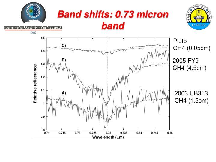 Band shifts: 0.73 micron band
