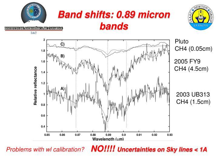 Band shifts: 0.89 micron bands