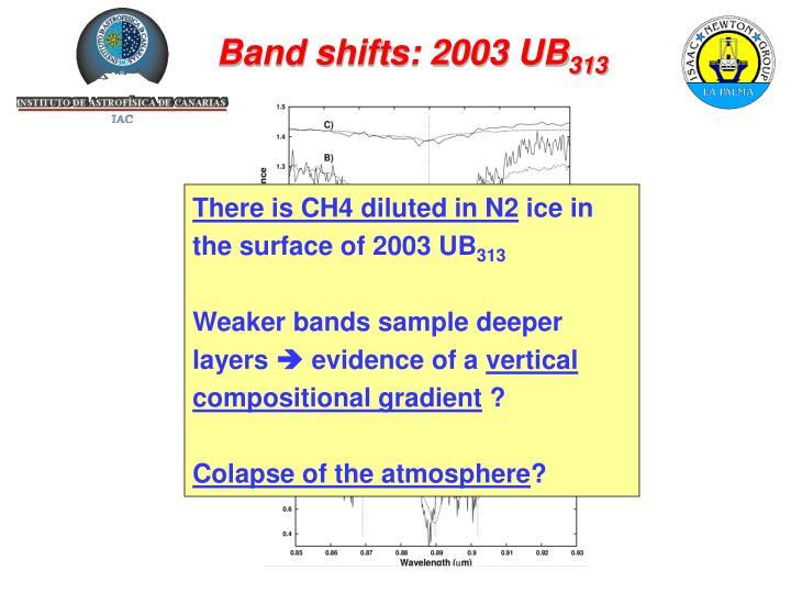 Band shifts: 2003 UB
