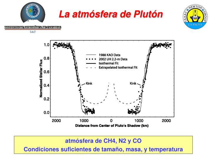 La atmósfera de Plutón