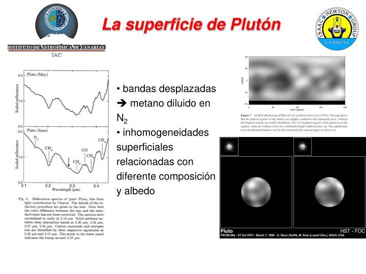 La superficie de Plutón