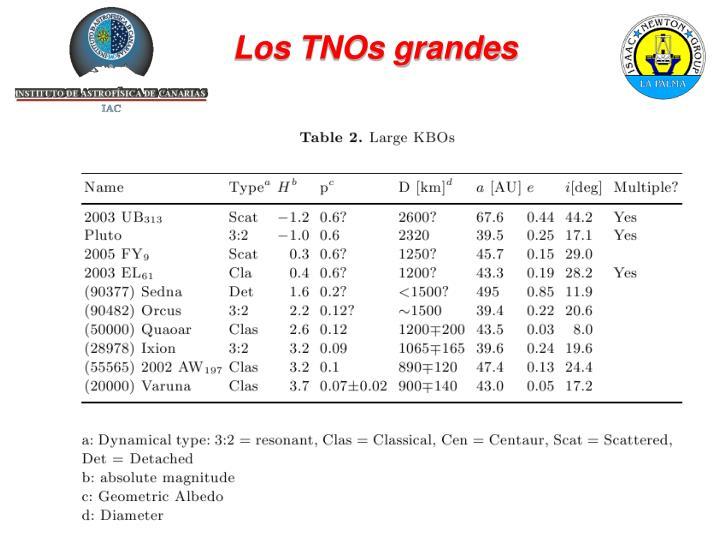 Los TNOs grandes