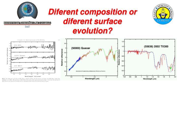 Diferent composition or diferent surface evolution?