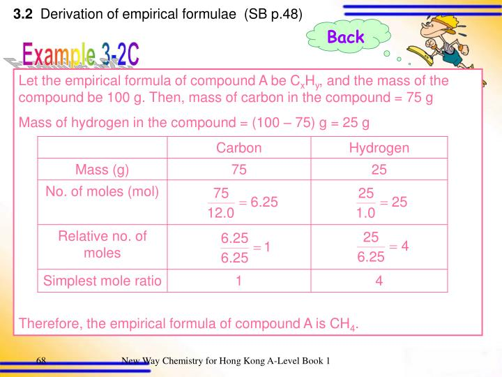 Let the empirical formula of compound A be C