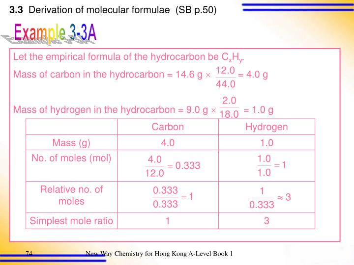 Let the empirical formula of the hydrocarbon be C