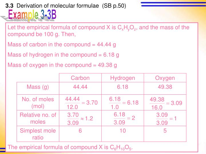 Let the empirical formula of compound X is C