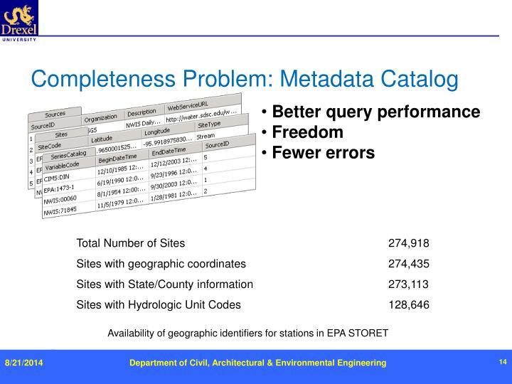 Completeness Problem: Metadata Catalog