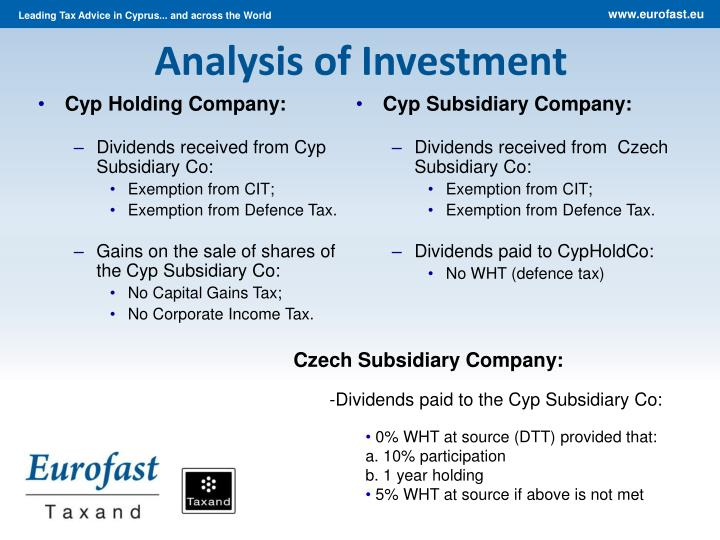 Analysis of Investment