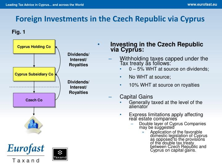 Foreign Investments in the Czech Republic via Cyprus