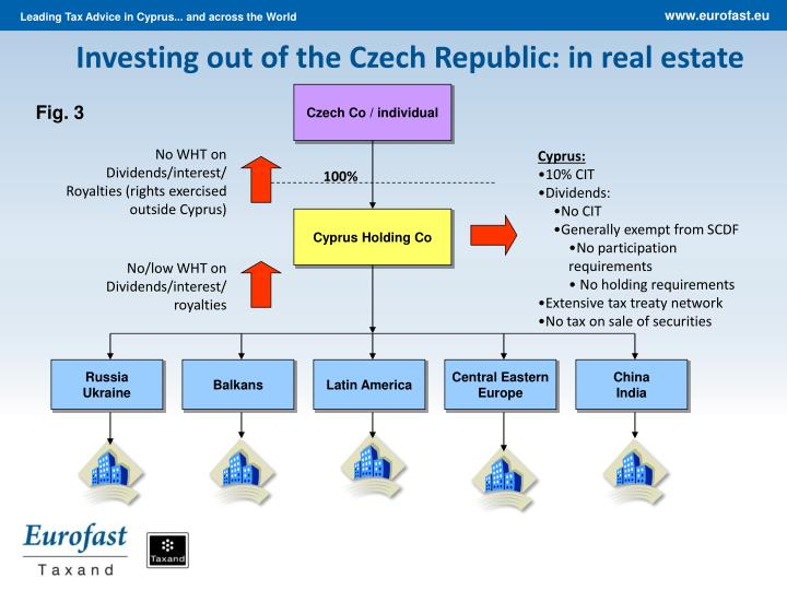 Investing out of the Czech Republic: in real estate