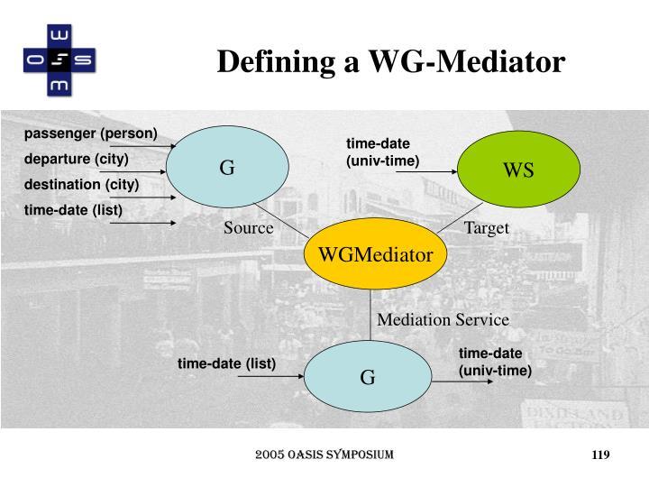 Defining a WG-Mediator