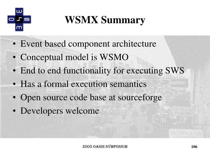 WSMX Summary