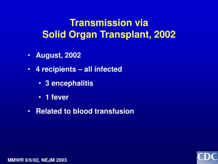 Transmission via