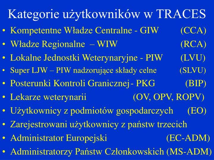 Kategorie użytkowników w TRACES