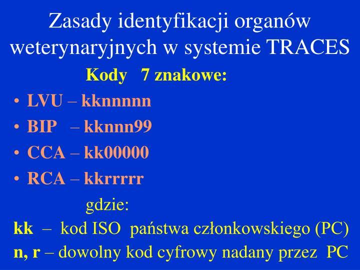 Zasady identyfikacji organów weterynaryjnych w systemie TRACES