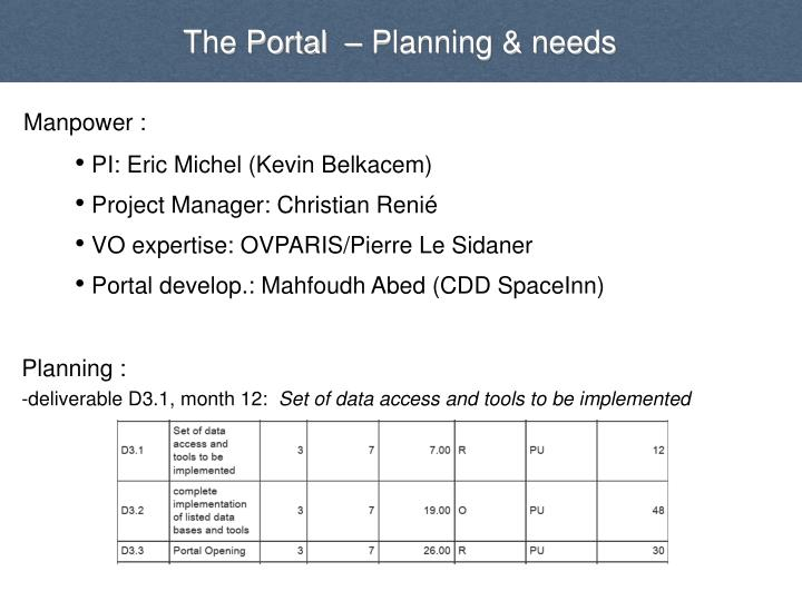 The Portal  – Planning & needs
