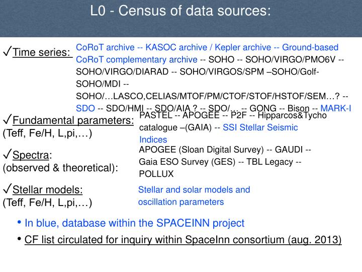 L0 - Census of data sources: