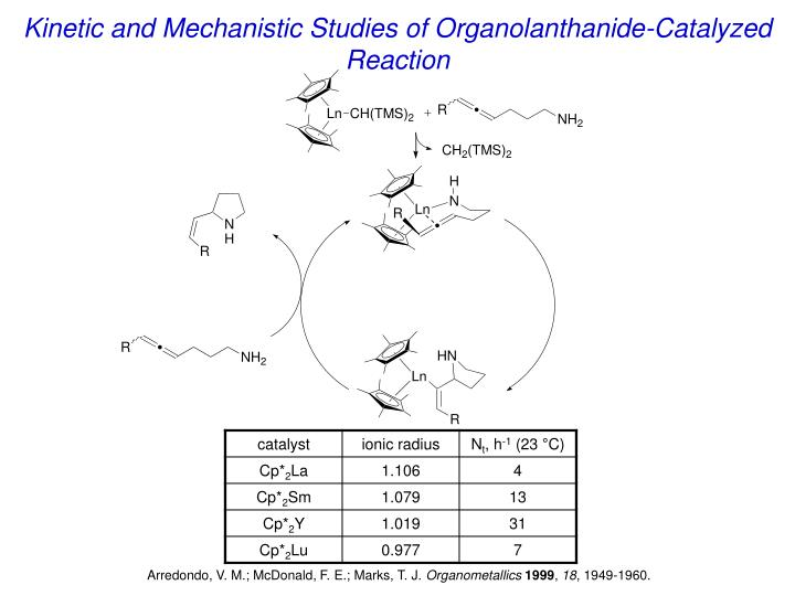 Kinetic and Mechanistic Studies of Organolanthanide-Catalyzed Reaction