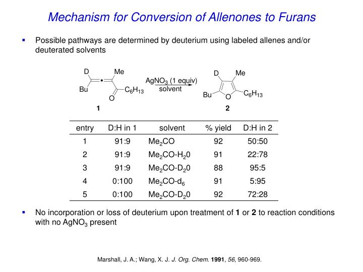 Mechanism for Conversion of Allenones to Furans