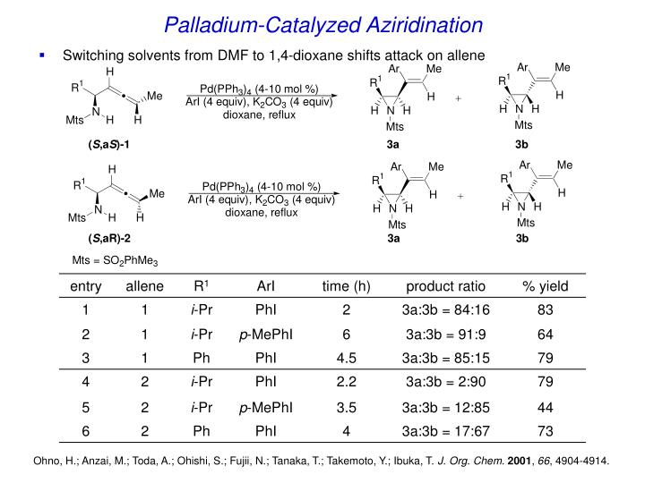 Palladium-Catalyzed Aziridination