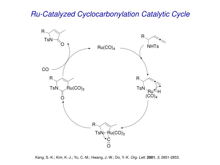 Ru-Catalyzed Cyclocarbonylation Catalytic Cycle