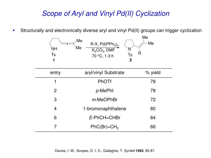 Scope of Aryl and Vinyl Pd(II) Cyclization