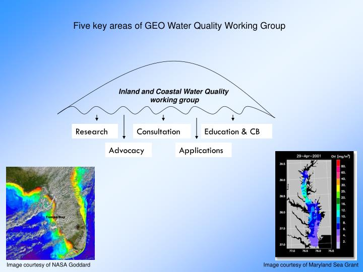 Five key areas of GEO Water Quality Working Group