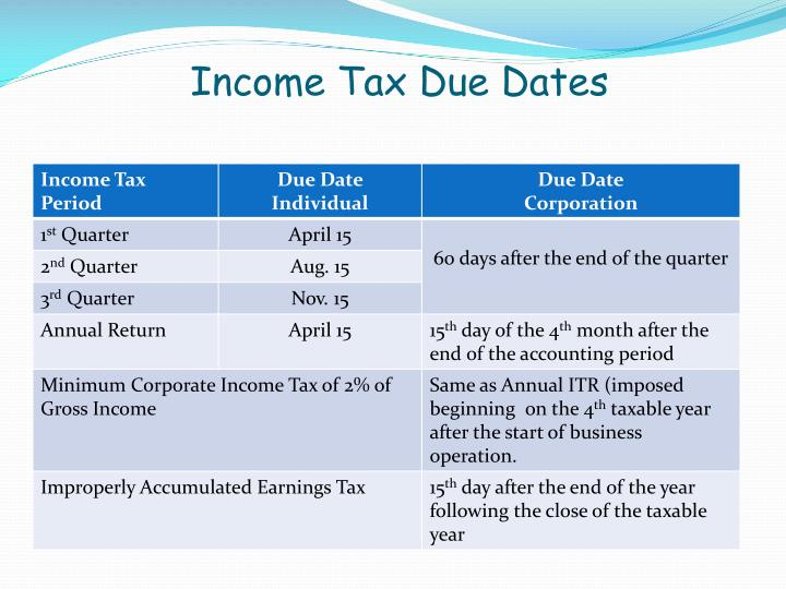 Income Tax Due Dates