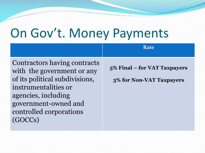 On Gov't. Money Payments
