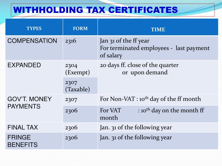 WITHHOLDING TAX CERTIFICATES