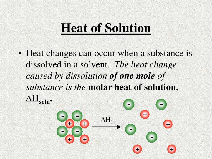 Heat of Solution