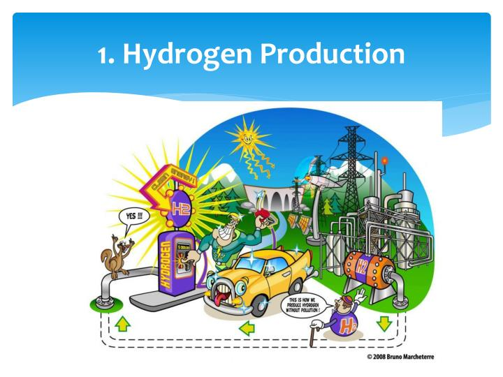 1. Hydrogen Production
