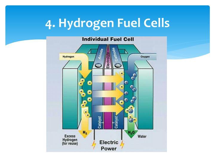 4. Hydrogen Fuel Cells