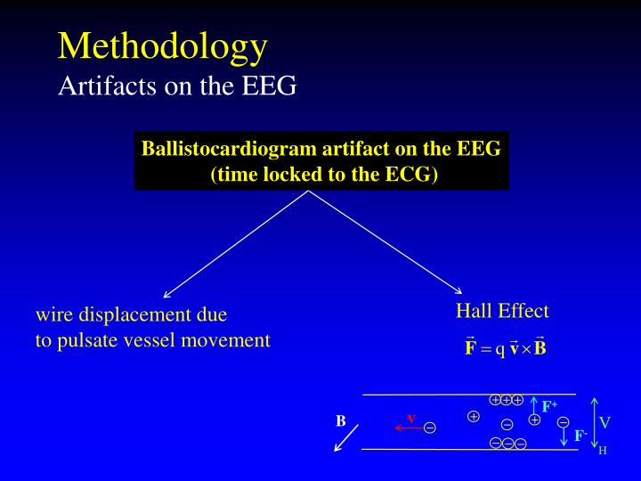Ballistocardiogram artifact on the EEG