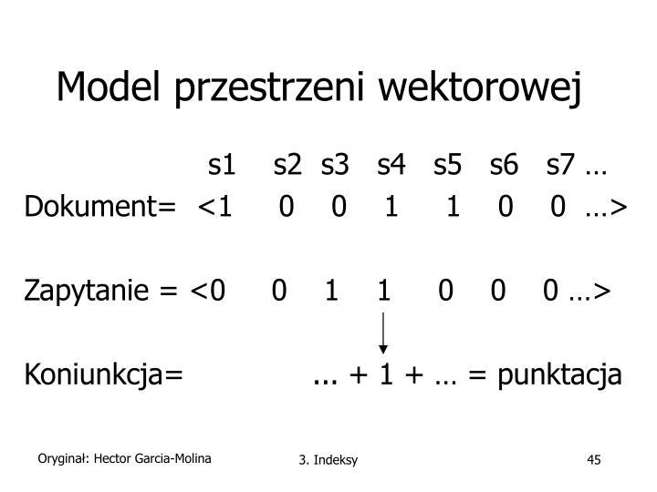 Model przestrzeni wektorowej