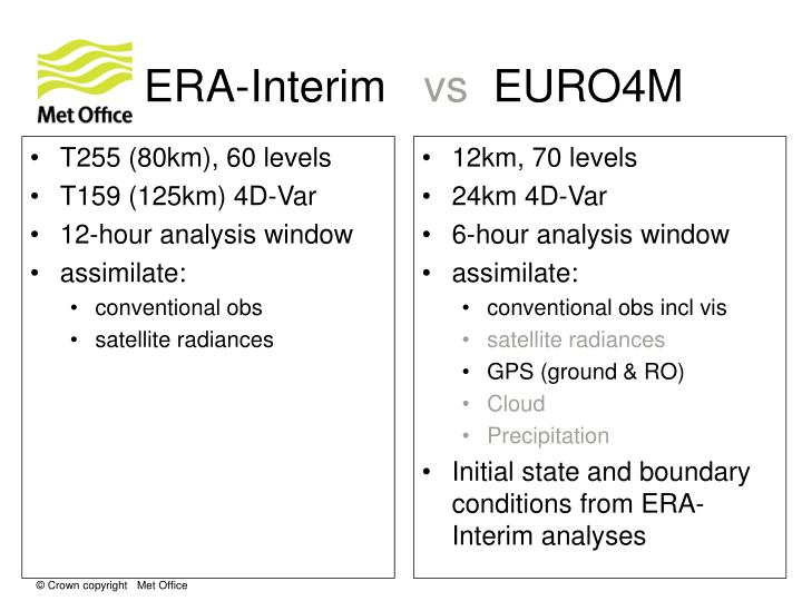 ERA-Interim