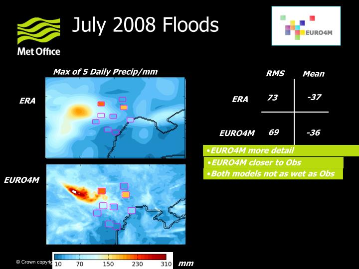 July 2008 Floods