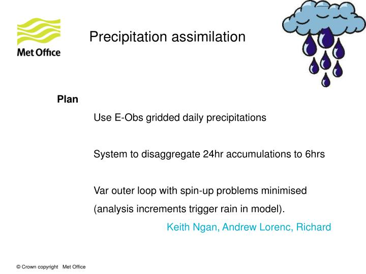 Precipitation assimilation