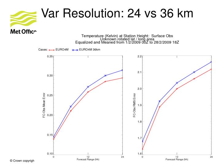 Var Resolution: 24 vs 36 km