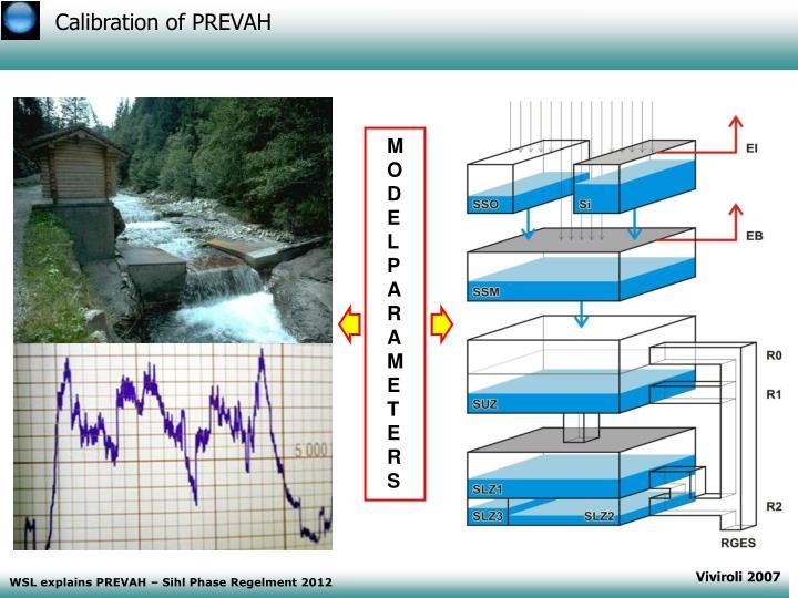 Calibration of PREVAH