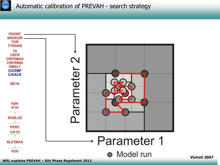Automatic calibration of PREVAH - search strategy