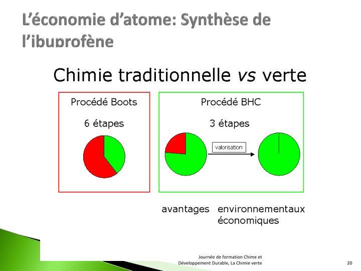 L'économie d'atome: Synthèse de l'ibuprofène