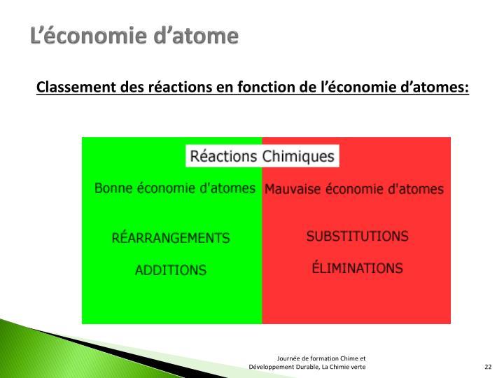L'économie d'atome