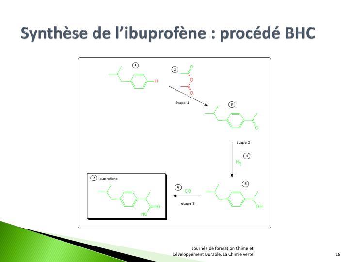 Synthèse de l'ibuprofène : procédé BHC