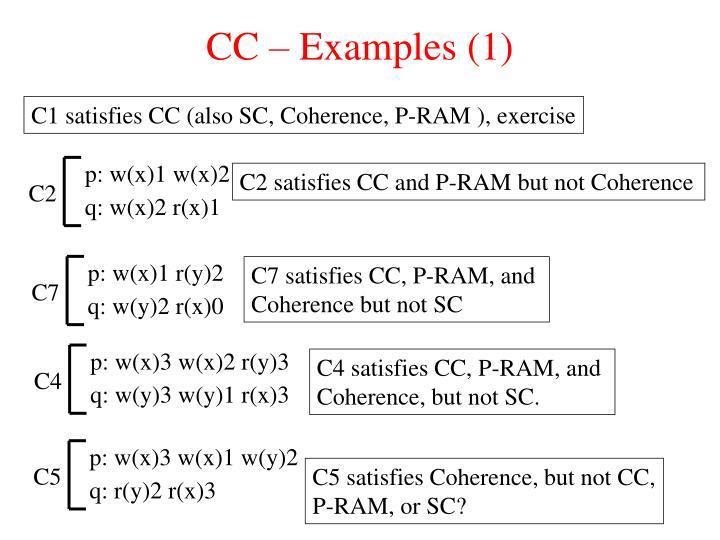 CC – Examples (1)