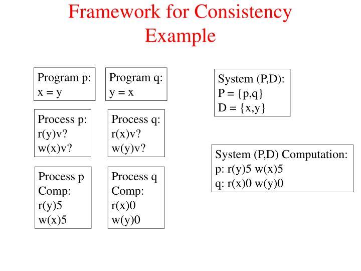 Framework for Consistency