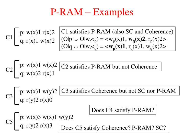 P-RAM – Examples