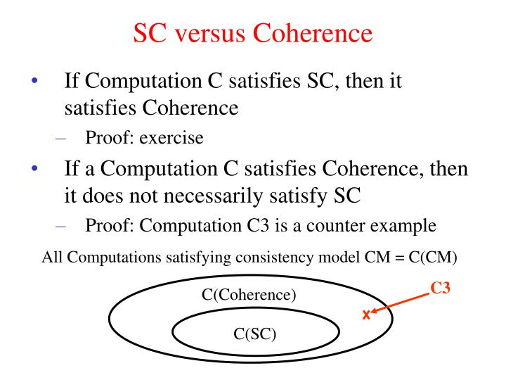 SC versus Coherence
